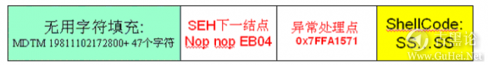 ShellCode变形编码大法 QQ截图20151228113431.png