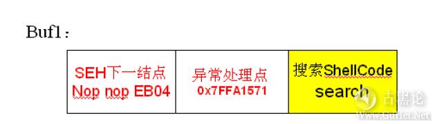 ShellCode变形编码大法 QQ截图20151228113442.png