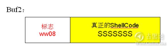 ShellCode变形编码大法 QQ截图20151228113448.png