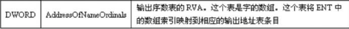ShellCode编写高级技术 QQ截图20160102120719.png