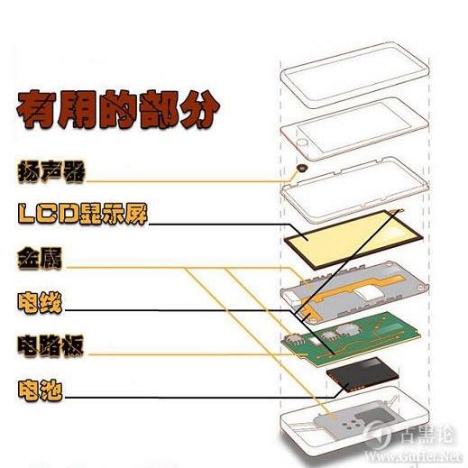 教你怎么把手机变成求生工具 教你怎么把手机变成求生工具_有用的部分