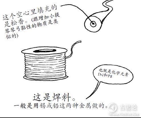 零基础焊接(锡) QQ截图20160330210037.png