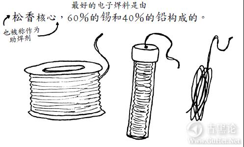 零基础焊接(锡) QQ截图20160330210105.png