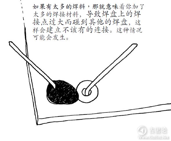 零基础焊接(锡) QQ截图20160330214021.png
