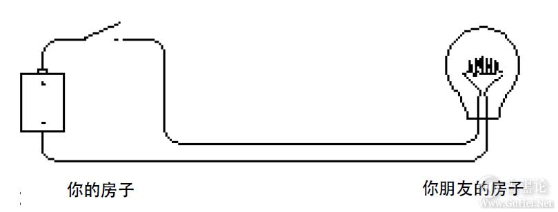 编码的奥秘5_绕过拐弯的通信 QQ截图20160410213547.png