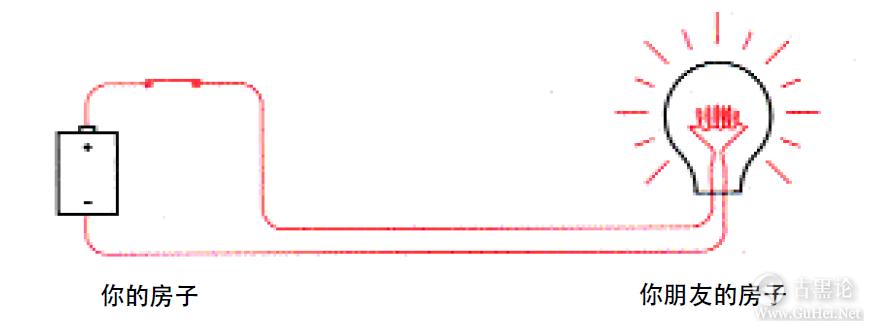 编码的奥秘5_绕过拐弯的通信 QQ截图20160410213611.png