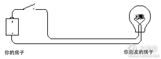 编码的奥秘5_绕过拐弯的通信 QQ截图20160410214149.png