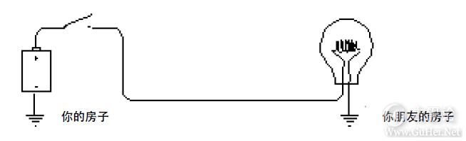 编码的奥秘5_绕过拐弯的通信 QQ截图20160410214156.png