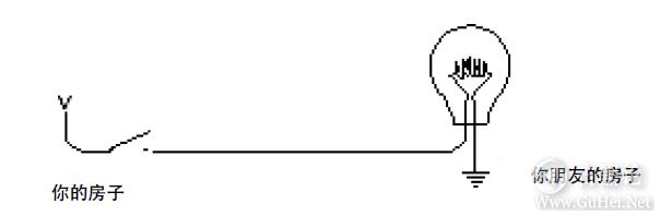 编码的奥秘5_绕过拐弯的通信 QQ截图20160410214247.png