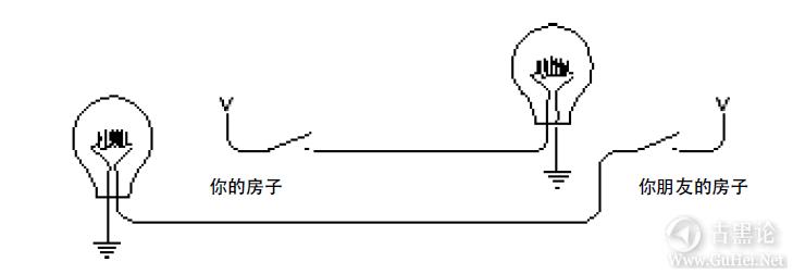 编码的奥秘5_绕过拐弯的通信 QQ截图20160410214310.png