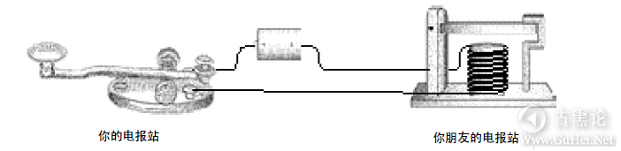编码的奥秘6_发报机与断电器 QQ截图20160411232010.png