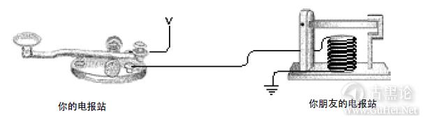 编码的奥秘6_发报机与断电器 QQ截图20160411232033.png