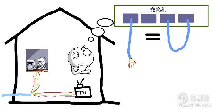 如何用一根网线调戏他人 wangxain2.jpg