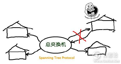 如何用一根网线调戏他人 wangxian3.jpg
