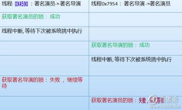 一个线程的自白 QQ截图20160416102714.png