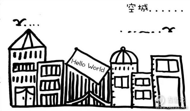 程序员的Hello World王国 QQ截图20160419211935.png