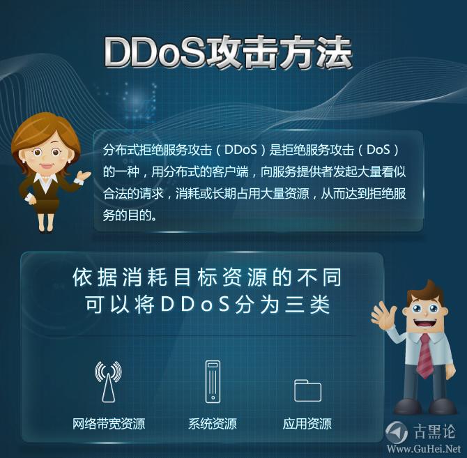 十一张图片告诉你什么是DDOS! ddos1.png