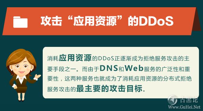 十一张图片告诉你什么是DDOS! ddos9.png