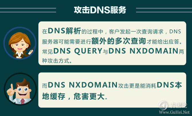 十一张图片告诉你什么是DDOS! ddos10.png