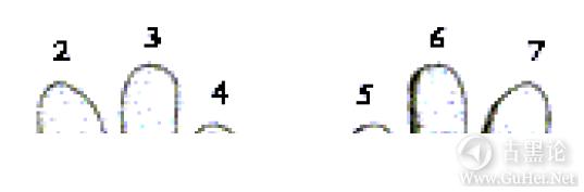 编码的奥秘8_其他进位制记数法 QQ截图20160504094753.png