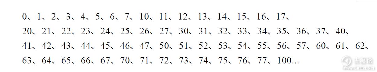 编码的奥秘8_其他进位制记数法 QQ截图20160504094955.png