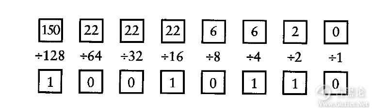 编码的奥秘8_其他进位制记数法 QQ截图20160504095716.png