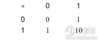 编码的奥秘8_其他进位制记数法 QQ截图20160504095722.png