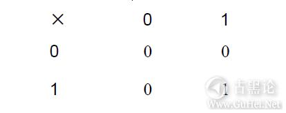 编码的奥秘8_其他进位制记数法 QQ截图20160504095807.png