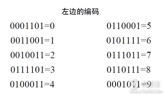 编码的奥秘9_二进制数 QQ截图20160506224652.png