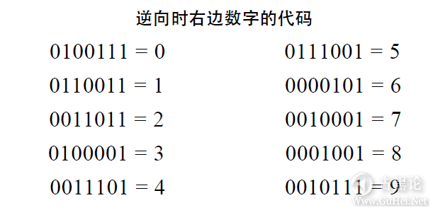 编码的奥秘9_二进制数 QQ截图20160506224747.png