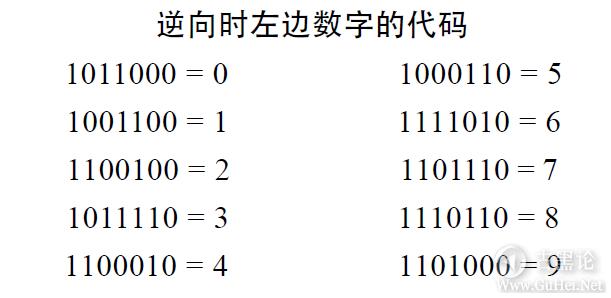 编码的奥秘9_二进制数 QQ截图20160506224752.png