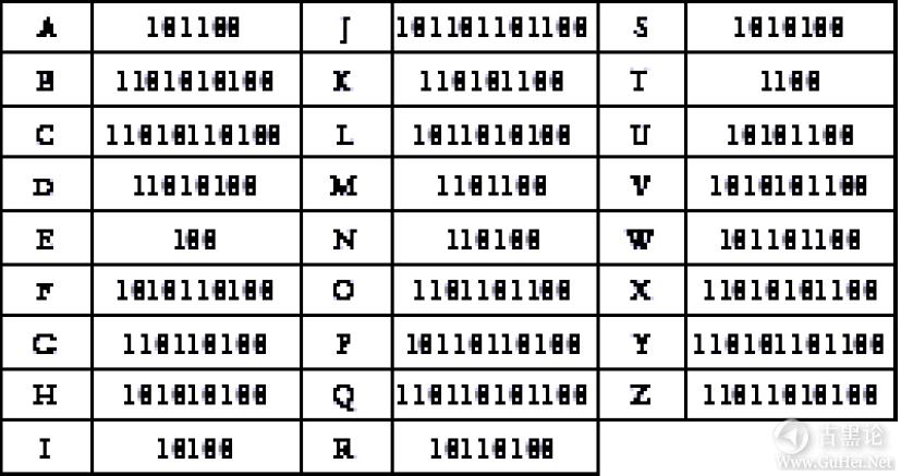 编码的奥秘9_二进制数 QQ截图20160506224840.png