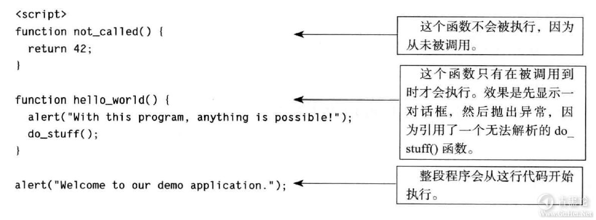 WEB安全第八课 浏览器端脚本 之二 JavaScript的基本特点 QQ截图20160710162400.png