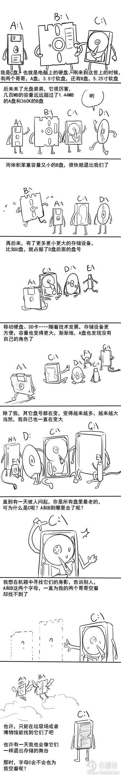 为什么电脑上没有A盘和B盘? 为什么电脑没有A、B盘.jpg