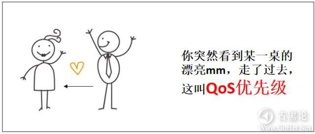 酒后说IT术语,防火墙、系统崩溃... QOS优先级.jpg