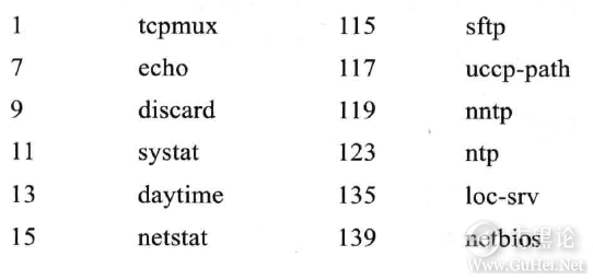WEB安全第十四课 其他的安全边界 QQ截图20161003225307.png