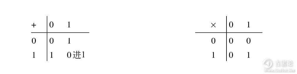计算机扫盲贴|第二章_比特、字节与信息表示 QQ截图20170113211748.png