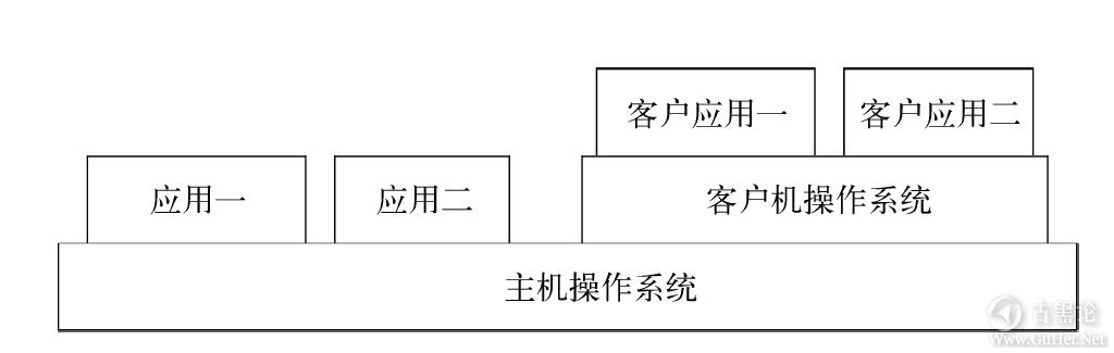 计算机扫盲贴|第六章_操作系统 QQ截图20170123202133.png