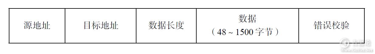 计算机扫盲贴|第八章_网络 QQ截图20170125203946.png