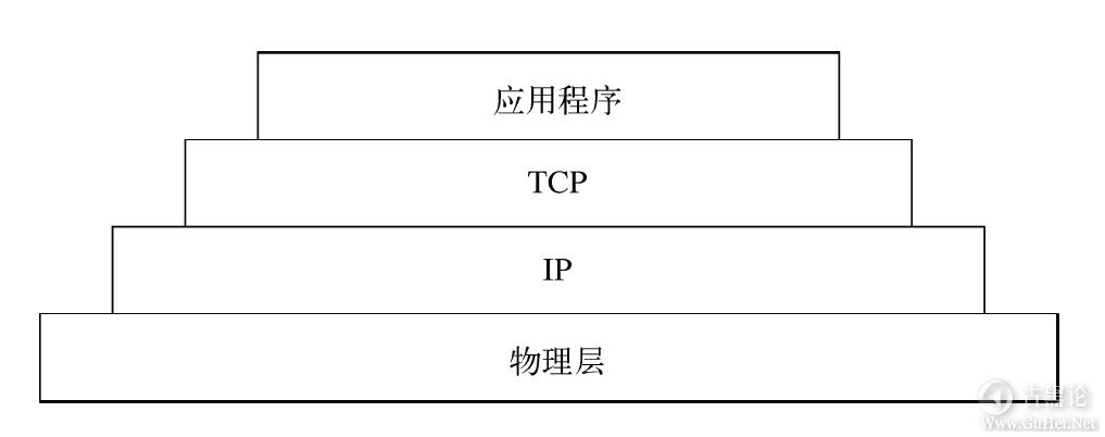 计算机扫盲贴|第九章_互联网 QQ截图20170127102146.png