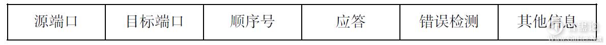 计算机扫盲贴|第九章_互联网 QQ截图20170127102809.png