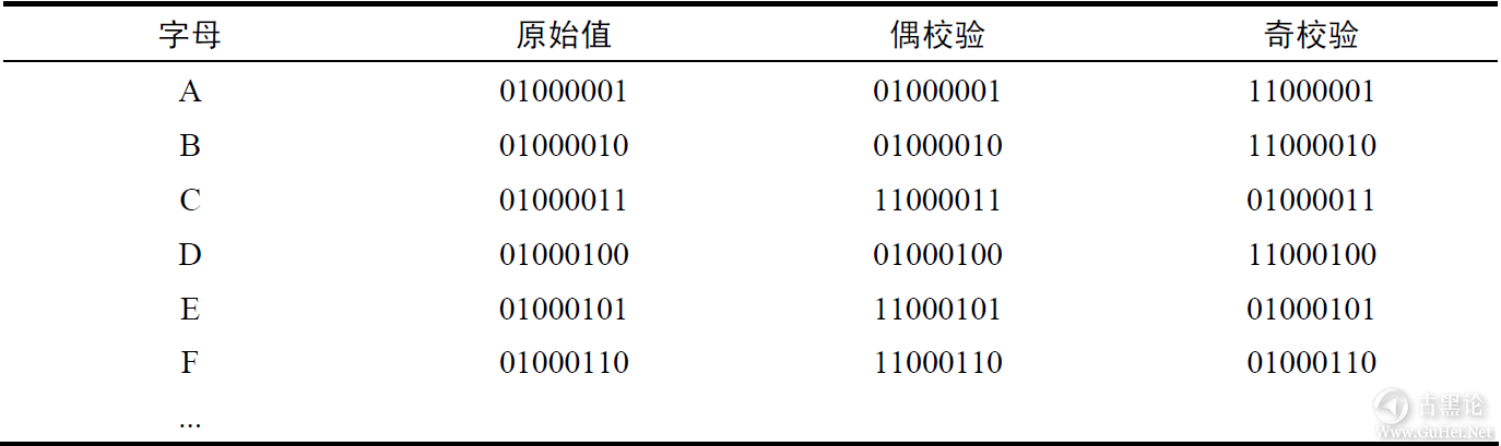 计算机扫盲贴|第九章_互联网 QQ截图20170130223602.png