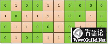 一块硬盘的自述 0和1.png