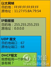 一块网卡的自述 2-网卡.png