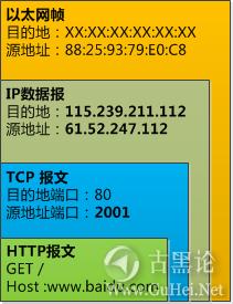 一个路由器的自述 4-路由器.png
