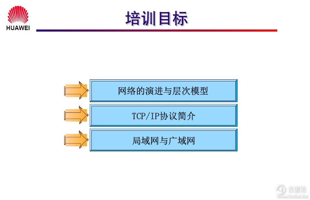 网络工程师之路_第一章|网络基础知识 1-培训目标.jpg