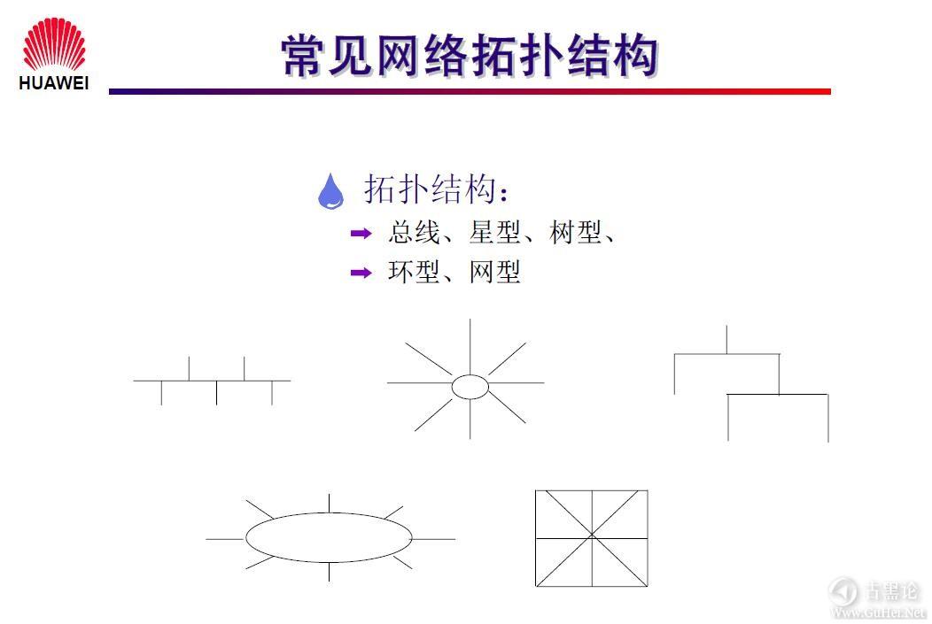 网络工程师之路_第一章|网络基础知识 13-常见网络拓扑结构.jpg