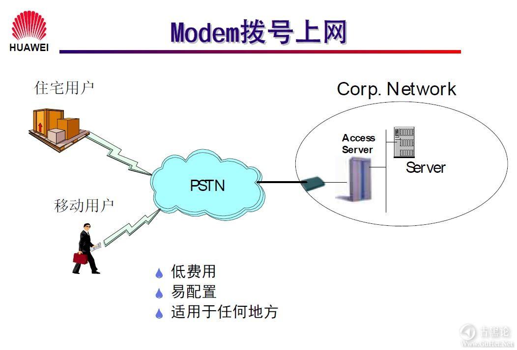 网络工程师之路_第一章|网络基础知识 19-Modem拨号上网.jpg