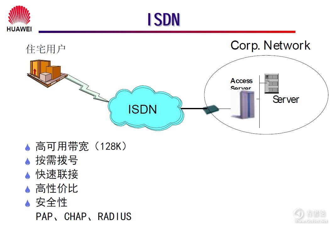 网络工程师之路_第一章|网络基础知识 20-ISDN简介.jpg