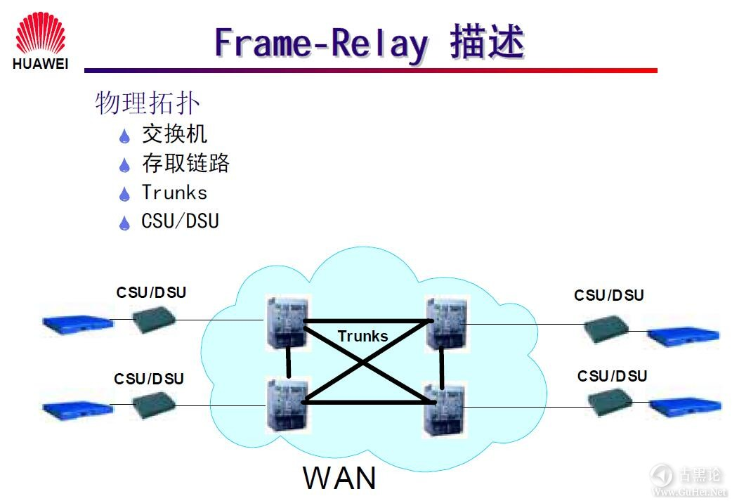 网络工程师之路_第一章|网络基础知识 23-Frame-Relay描述.jpg